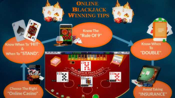 Best poker sites for private games